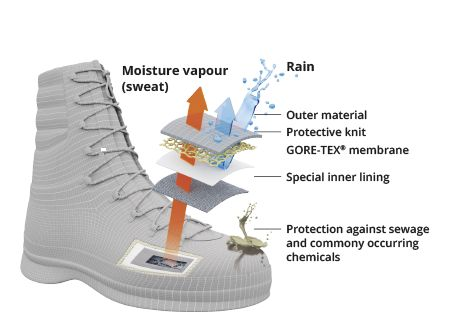 AKU-Tactical GORE-TEX® Extended Comfort