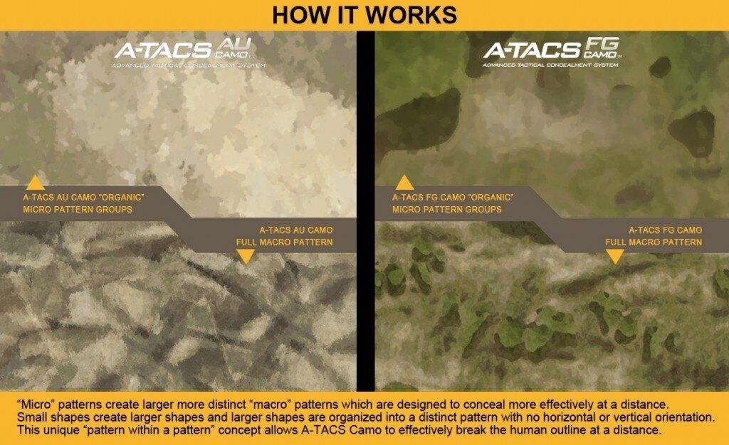 Taška na rameno Wisport® Pathfinder - A-TACS AU